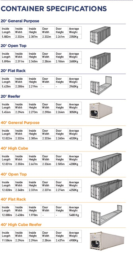 container Architecture in Kenya
